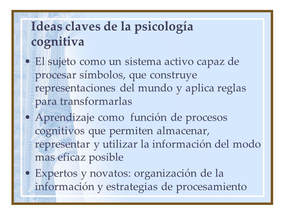Ideas claves de la psicología cognitiva