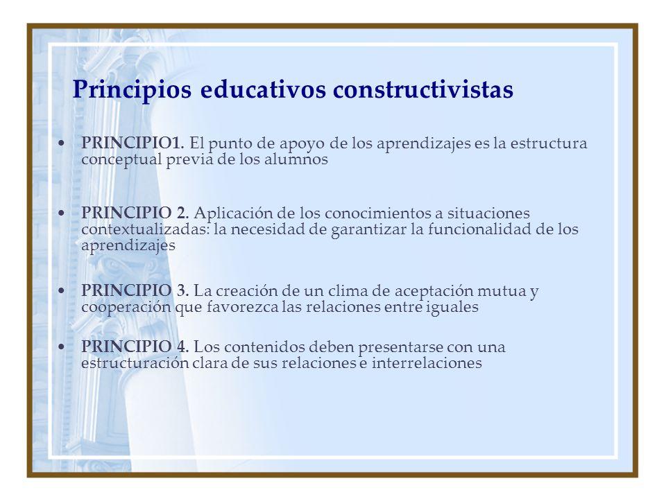 Principios educativos constructivistas
