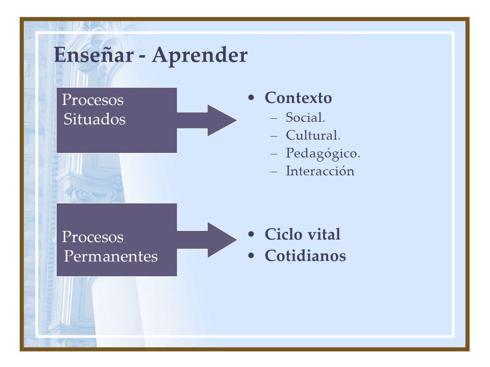 Enseñar - Aprender Procesos Situados Procesos Permanentes. Contexto