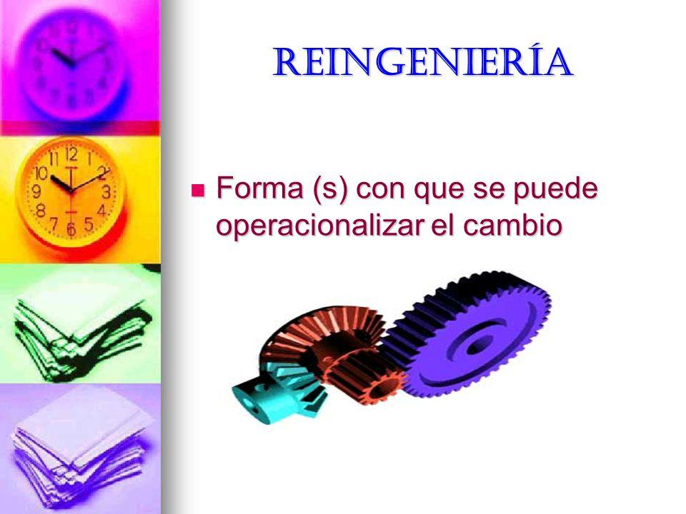 Reingeniería Forma (s) con que se puede operacionalizar el cambio