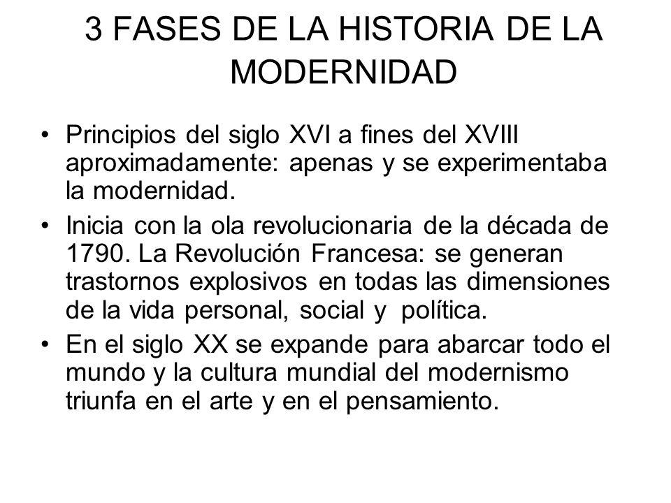 3 FASES DE LA HISTORIA DE LA MODERNIDAD