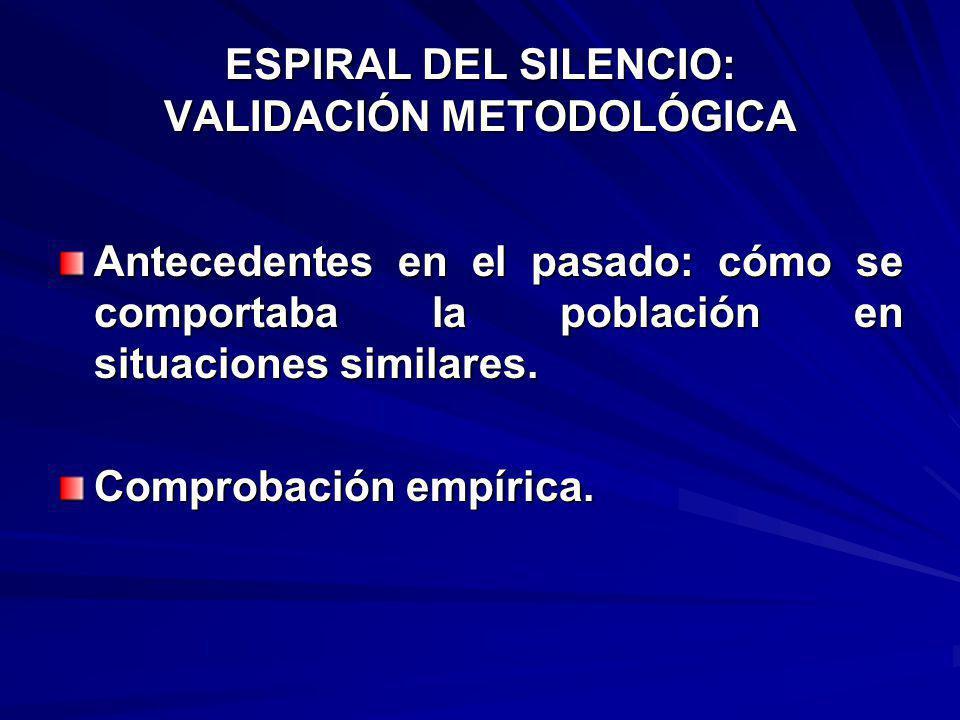 ESPIRAL DEL SILENCIO: VALIDACIÓN METODOLÓGICA