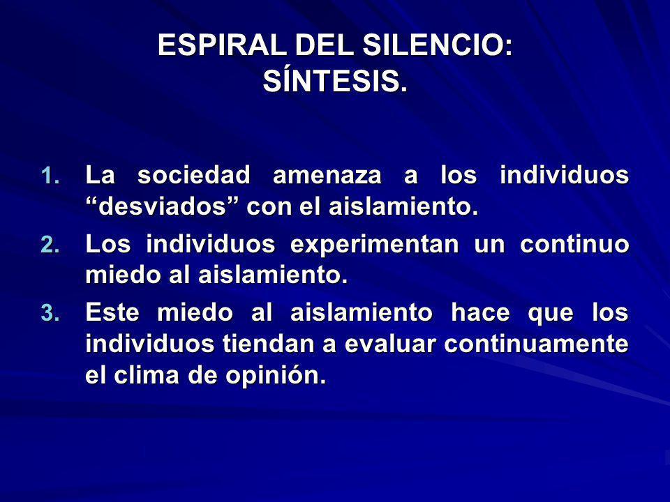 ESPIRAL DEL SILENCIO: SÍNTESIS.