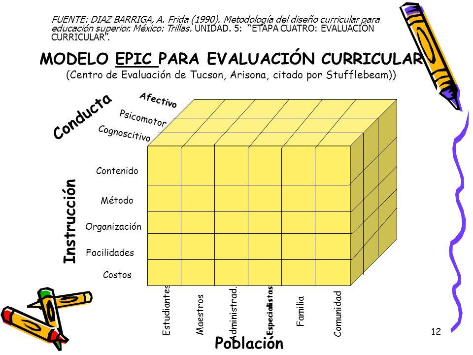 Conducta Instrucción Población