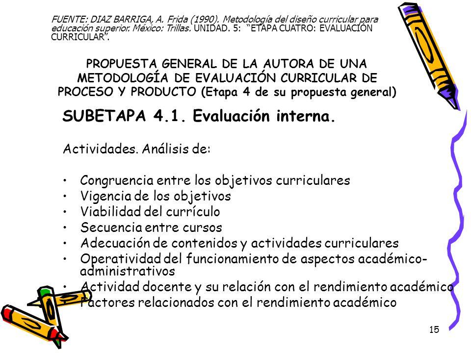 SUBETAPA 4.1. Evaluación interna.