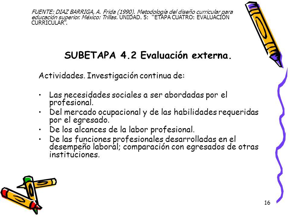SUBETAPA 4.2 Evaluación externa.