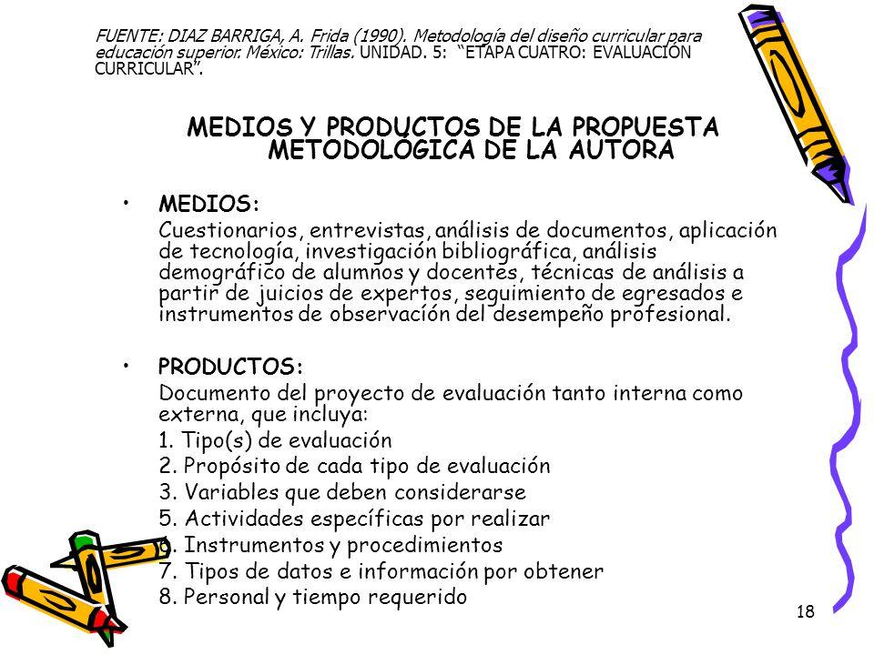 MEDIOS Y PRODUCTOS DE LA PROPUESTA METODOLÓGICA DE LA AUTORA