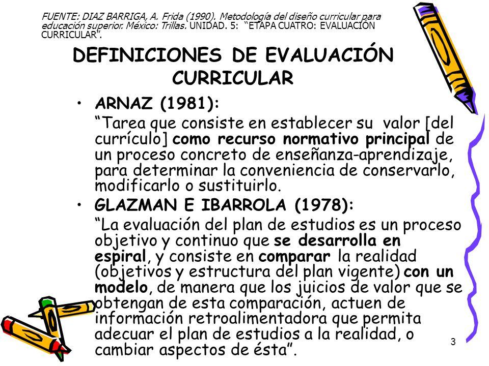 DEFINICIONES DE EVALUACIÓN CURRICULAR
