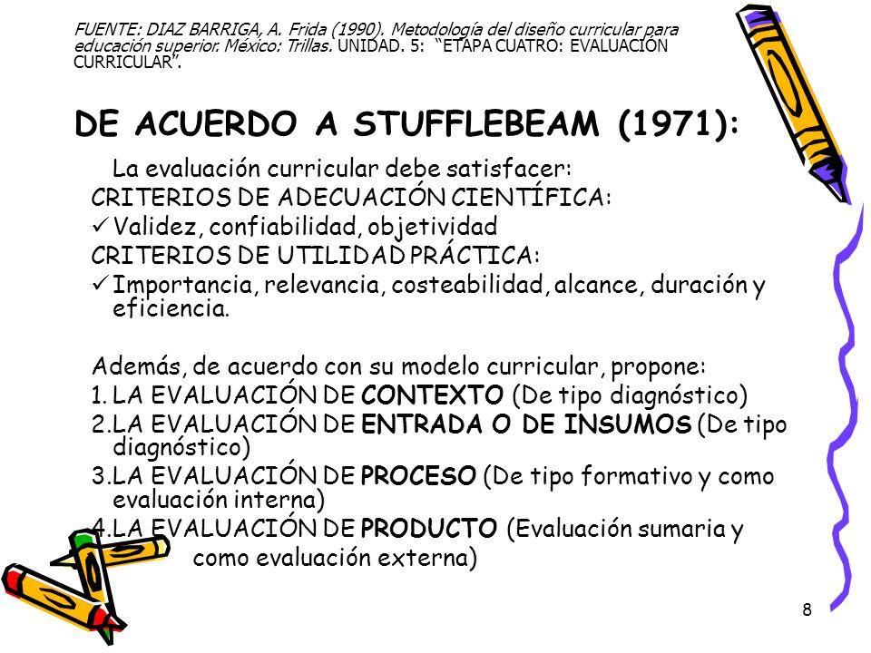DE ACUERDO A STUFFLEBEAM (1971):