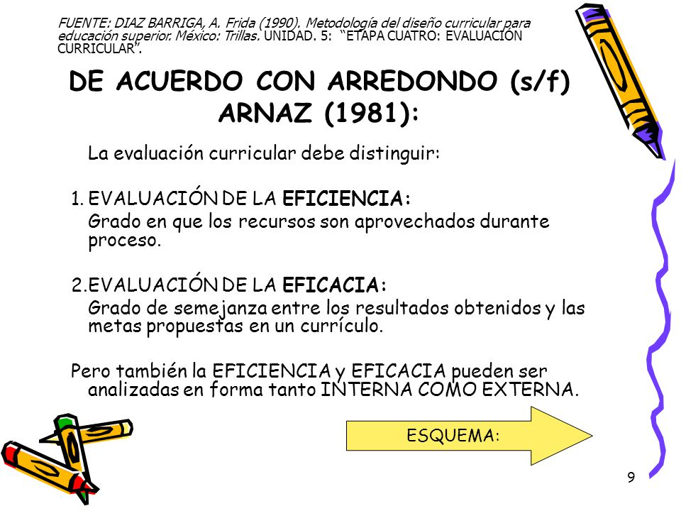 DE ACUERDO CON ARREDONDO (s/f) ARNAZ (1981):