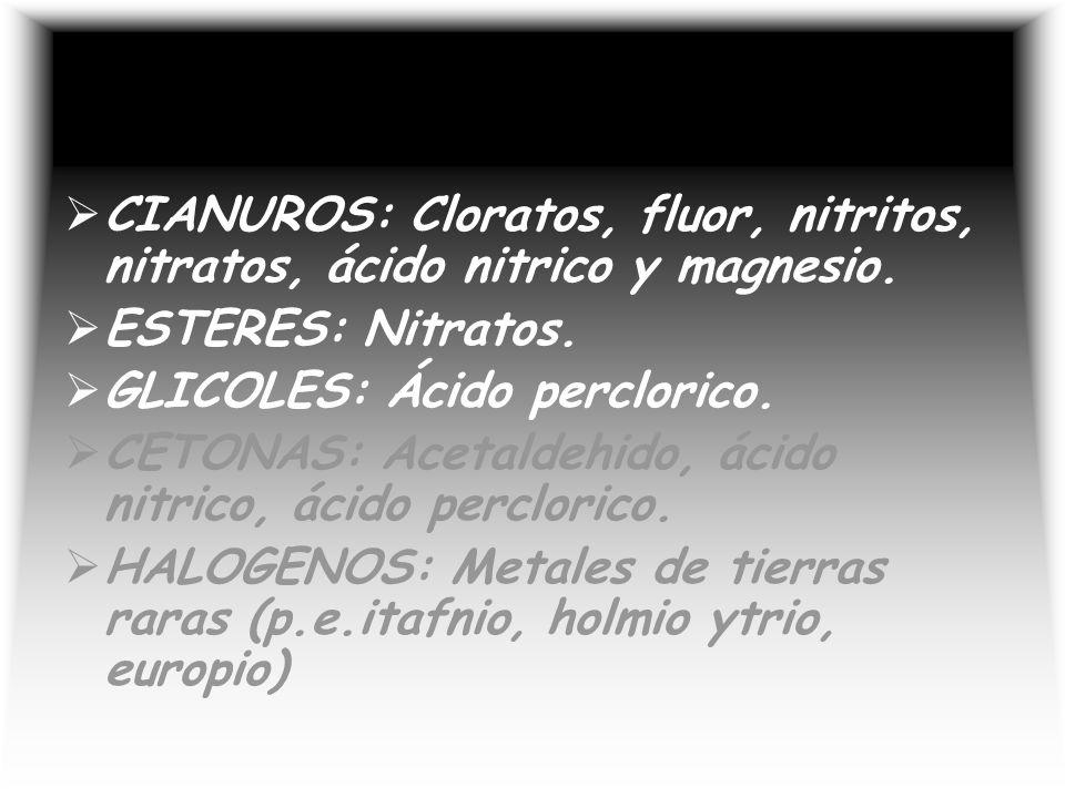 CIANUROS: Cloratos, fluor, nitritos, nitratos, ácido nitrico y magnesio.