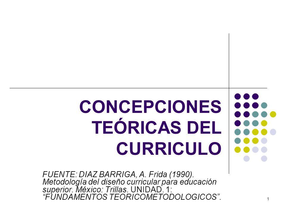 CONCEPCIONES TEÓRICAS DEL CURRICULO