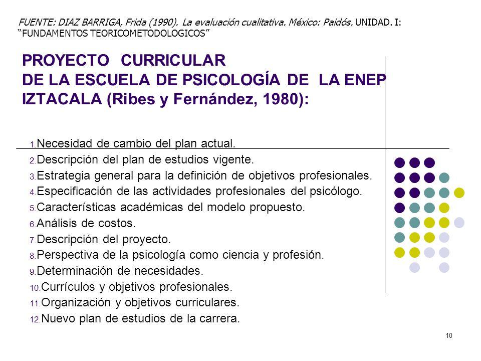 FUENTE: DIAZ BARRIGA, Frida (1990). La evaluación cualitativa