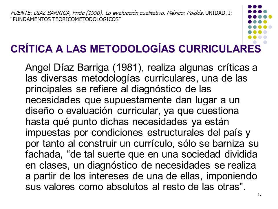 CRÍTICA A LAS METODOLOGÍAS CURRICULARES