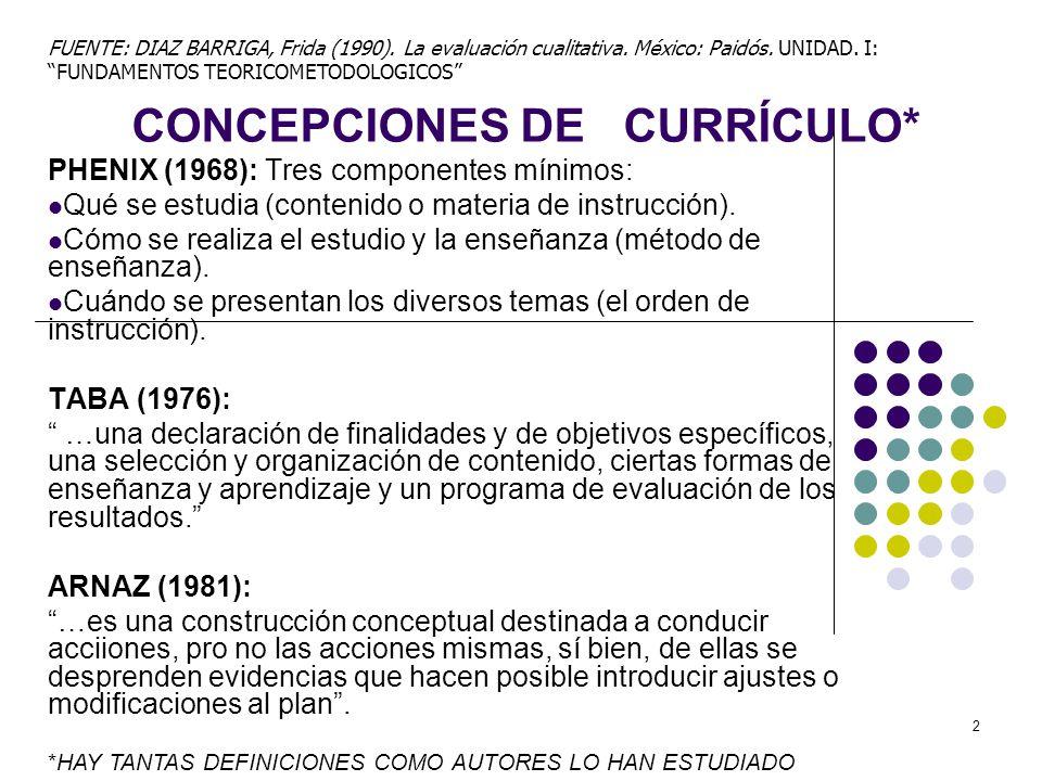 CONCEPCIONES DE CURRÍCULO*