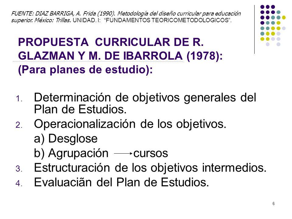 Determinación de objetivos generales del Plan de Estudios.