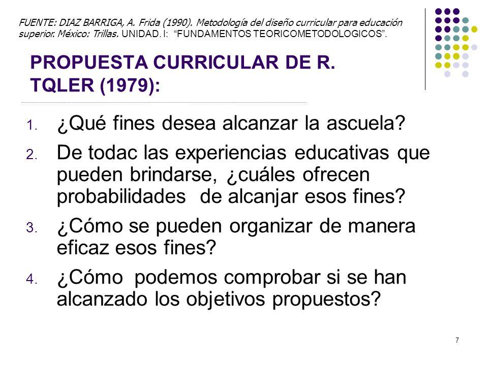 PROPUESTA CURRICULAR DE R. TQLER (1979):