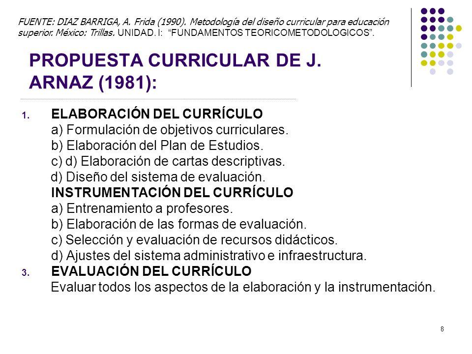 PROPUESTA CURRICULAR DE J. ARNAZ (1981):