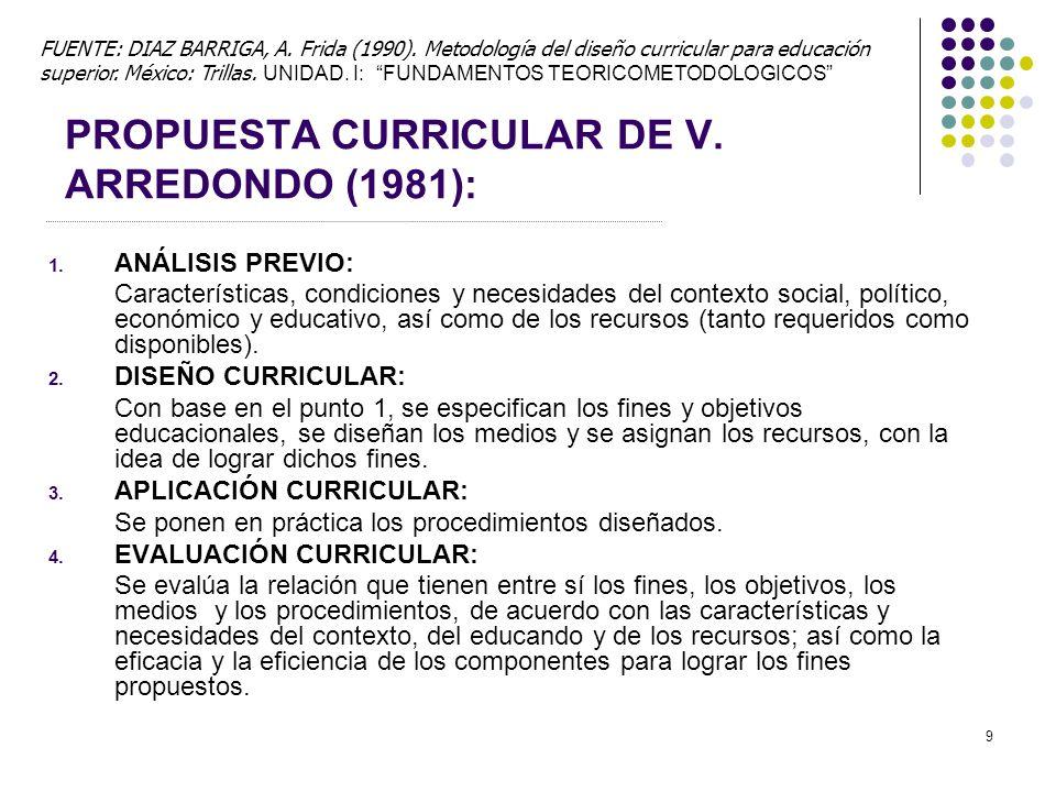 PROPUESTA CURRICULAR DE V. ARREDONDO (1981):