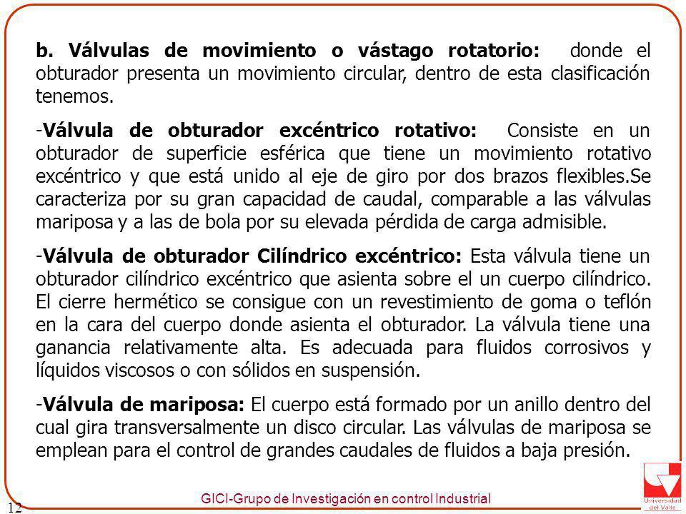 12 b. Válvulas de movimiento o vástago rotatorio: donde el obturador presenta un movimiento circular, dentro de esta clasificación tenemos.