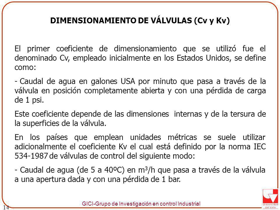 DIMENSIONAMIENTO DE VÁLVULAS (Cv y Kv)