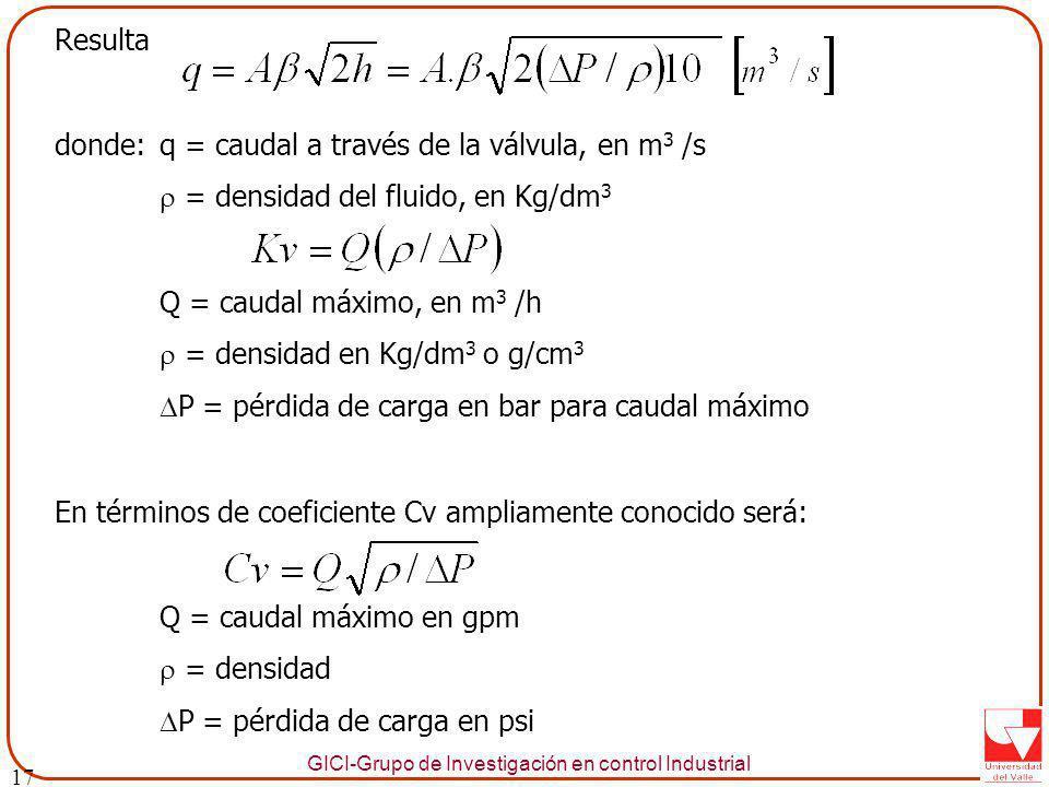 donde: q = caudal a través de la válvula, en m3 /s