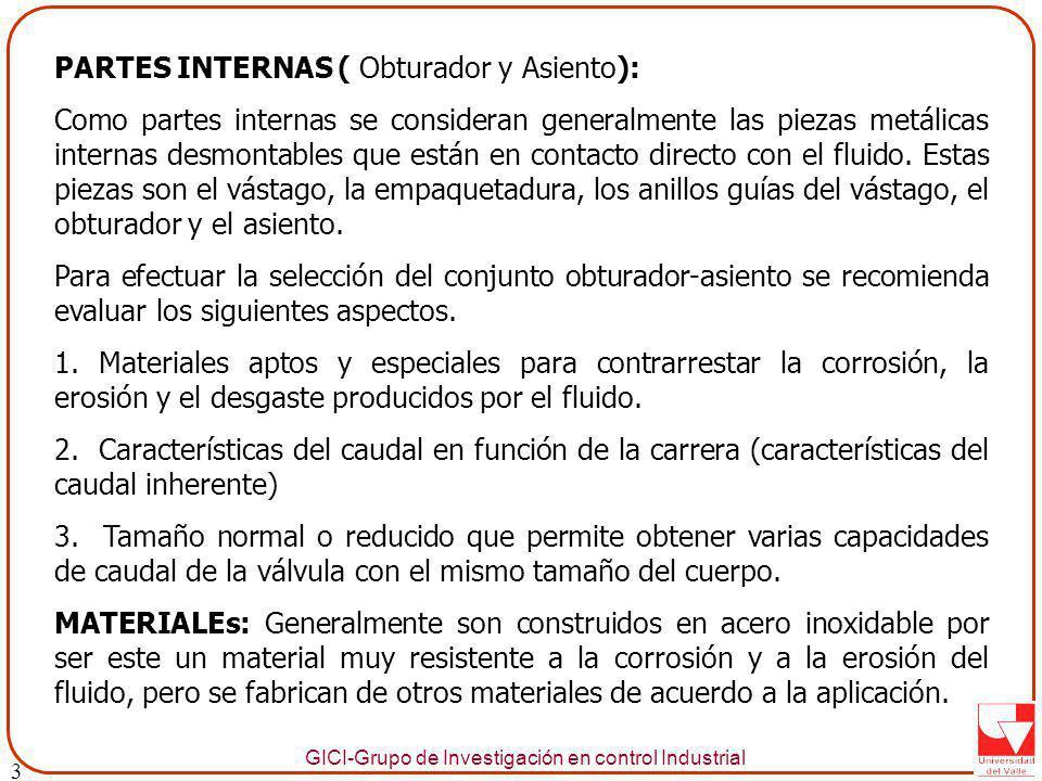 PARTES INTERNAS ( Obturador y Asiento):