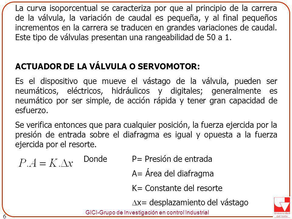 ACTUADOR DE LA VÁLVULA O SERVOMOTOR: