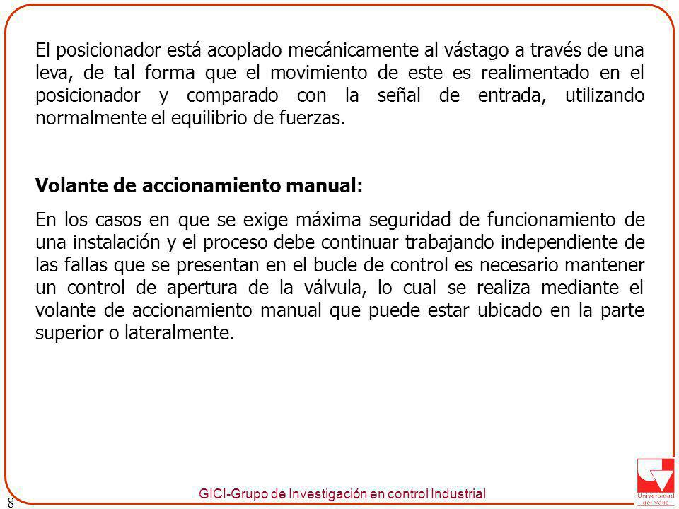 Volante de accionamiento manual: