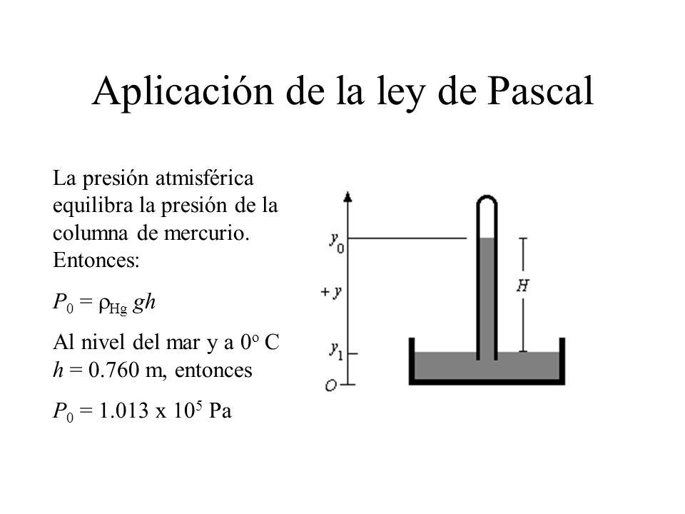 Aplicación de la ley de Pascal