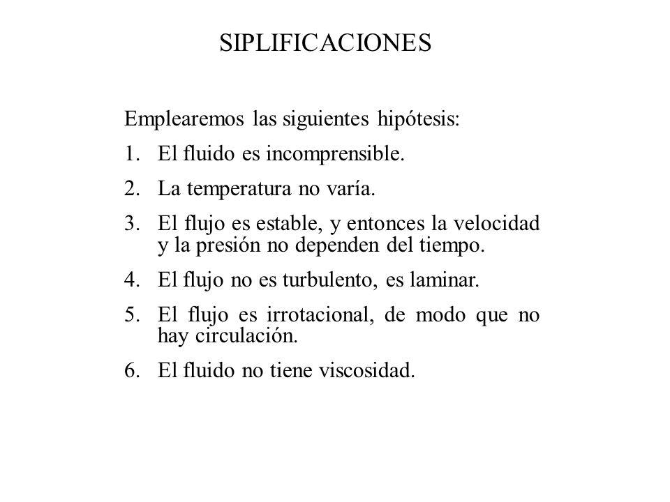 SIPLIFICACIONES Emplearemos las siguientes hipótesis: