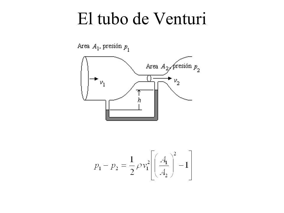 El tubo de Venturi
