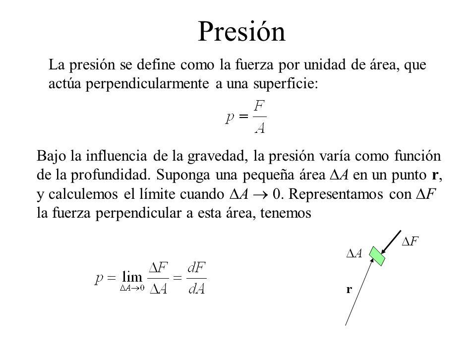 Presión La presión se define como la fuerza por unidad de área, que actúa perpendicularmente a una superficie:
