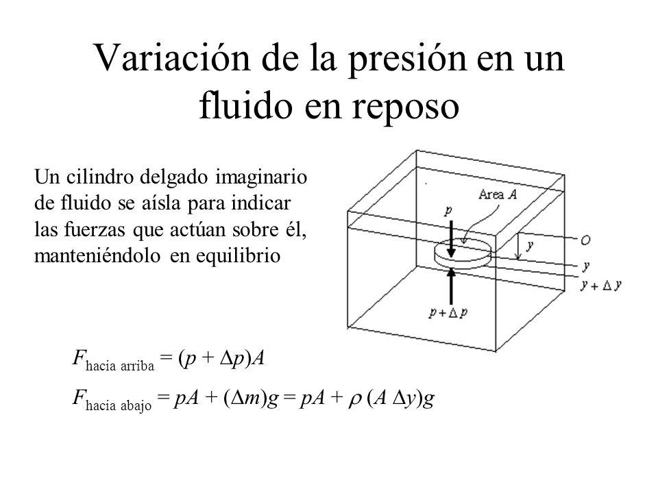 Variación de la presión en un fluido en reposo