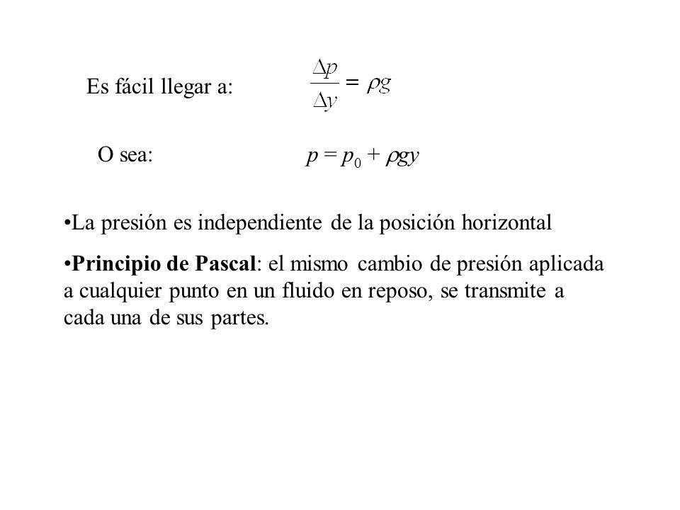 Es fácil llegar a: O sea: p = p0 + rgy. La presión es independiente de la posición horizontal.