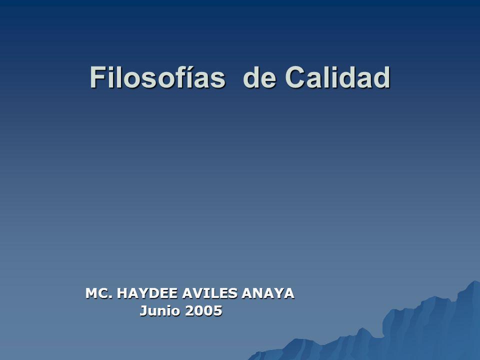 Filosofías de Calidad MC. HAYDEE AVILES ANAYA Junio 2005