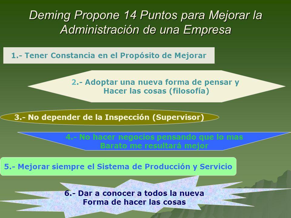 Deming Propone 14 Puntos para Mejorar la Administración de una Empresa