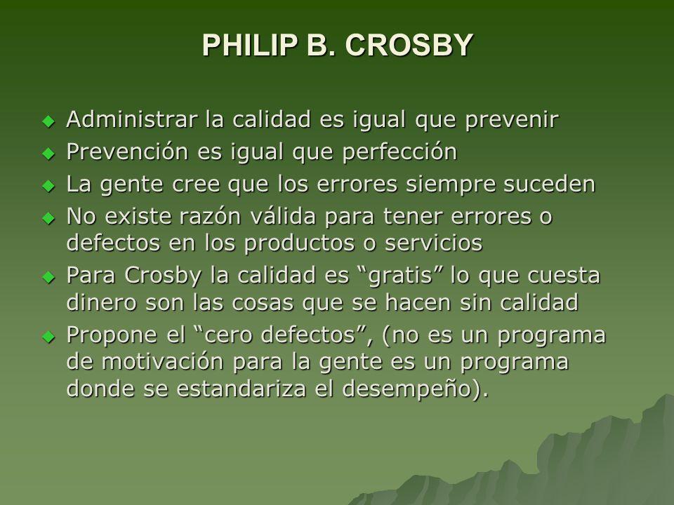 PHILIP B. CROSBY Administrar la calidad es igual que prevenir