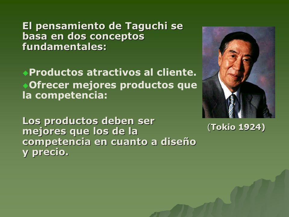 El pensamiento de Taguchi se basa en dos conceptos fundamentales: