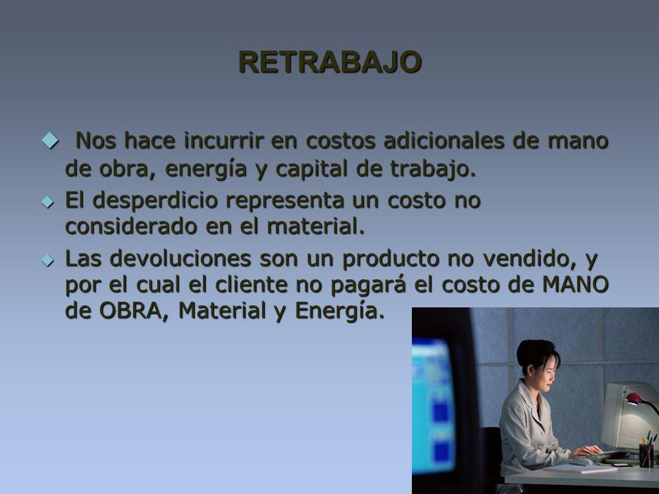 RETRABAJO Nos hace incurrir en costos adicionales de mano de obra, energía y capital de trabajo.