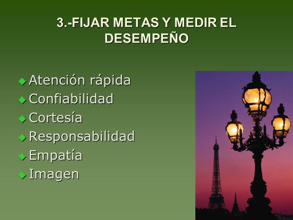 3.-FIJAR METAS Y MEDIR EL DESEMPEÑO
