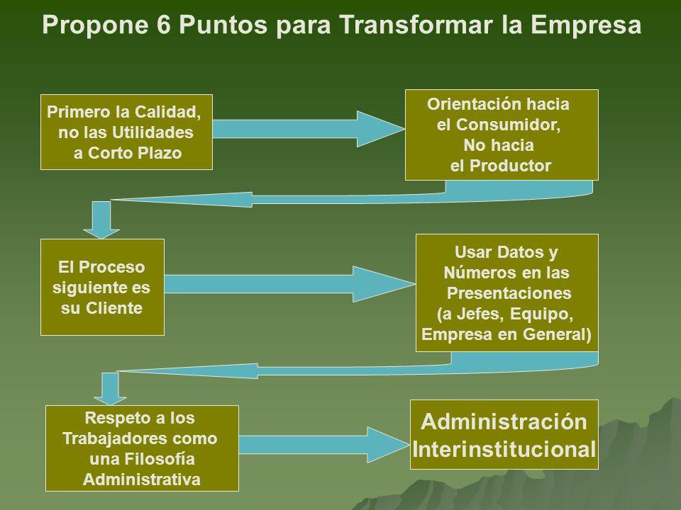 Propone 6 Puntos para Transformar la Empresa