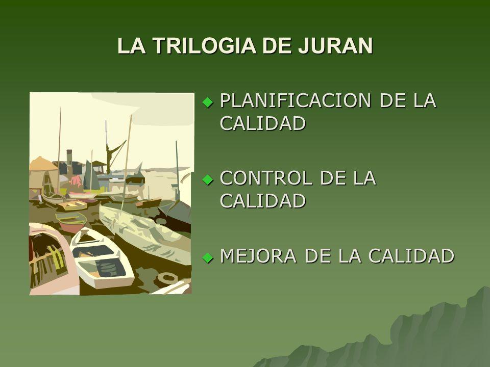 LA TRILOGIA DE JURAN PLANIFICACION DE LA CALIDAD CONTROL DE LA CALIDAD