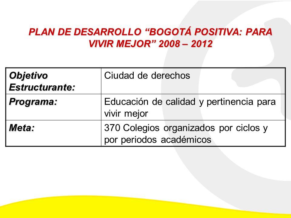 PLAN DE DESARROLLO BOGOTÁ POSITIVA: PARA VIVIR MEJOR 2008 – 2012
