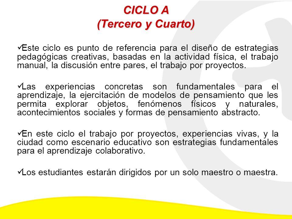 CICLO A (Tercero y Cuarto)