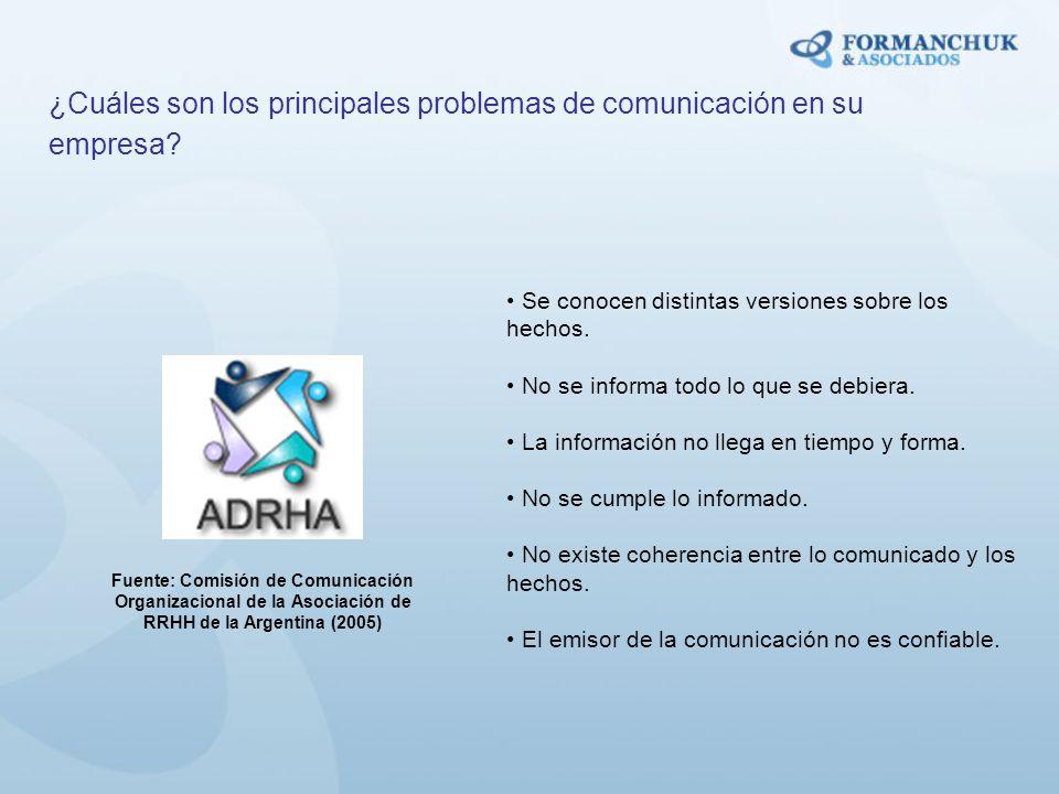 ¿Cuáles son los principales problemas de comunicación en su empresa