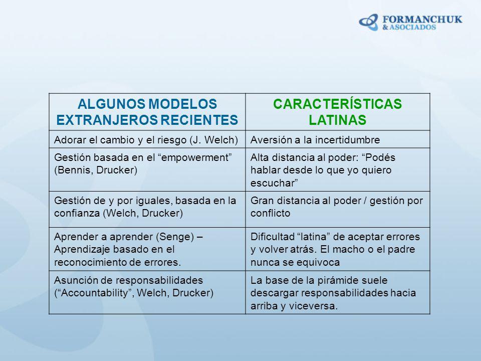 ALGUNOS MODELOS EXTRANJEROS RECIENTES CARACTERÍSTICAS LATINAS