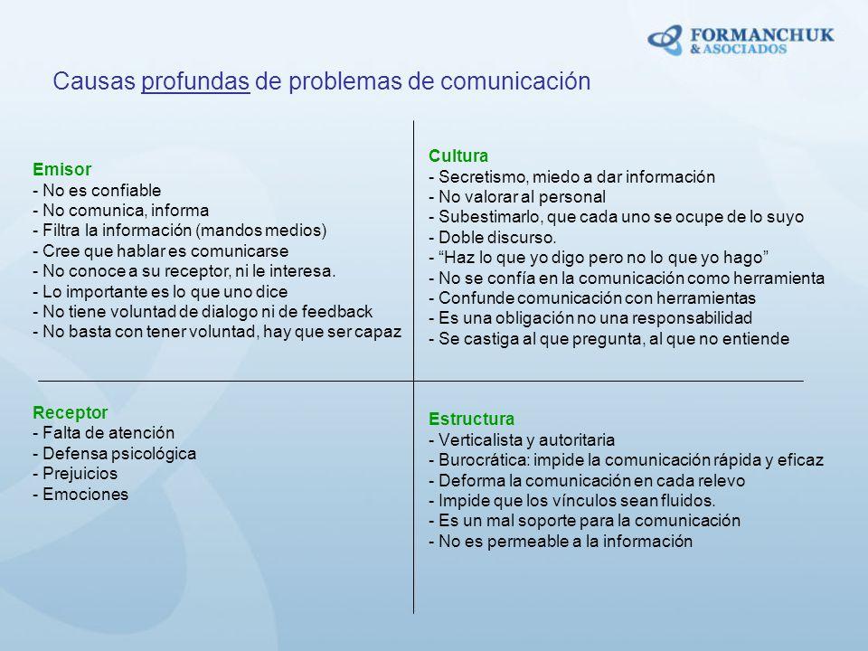 Causas profundas de problemas de comunicación