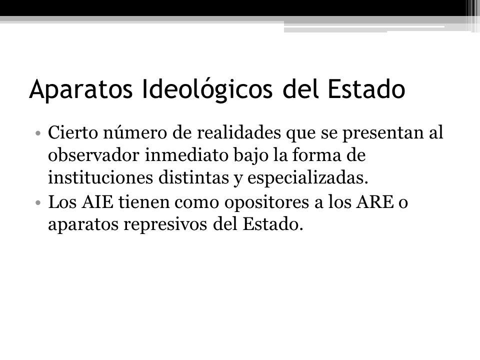 Aparatos Ideológicos del Estado