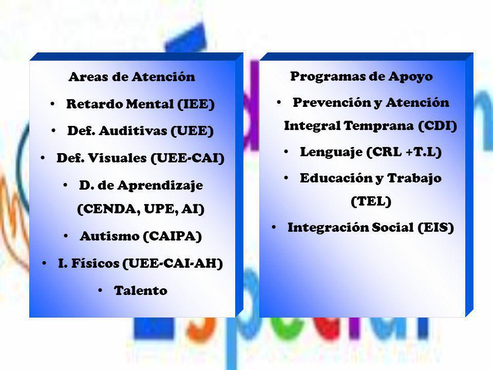 Def. Visuales (UEE-CAI) D. de Aprendizaje (CENDA, UPE, AI)